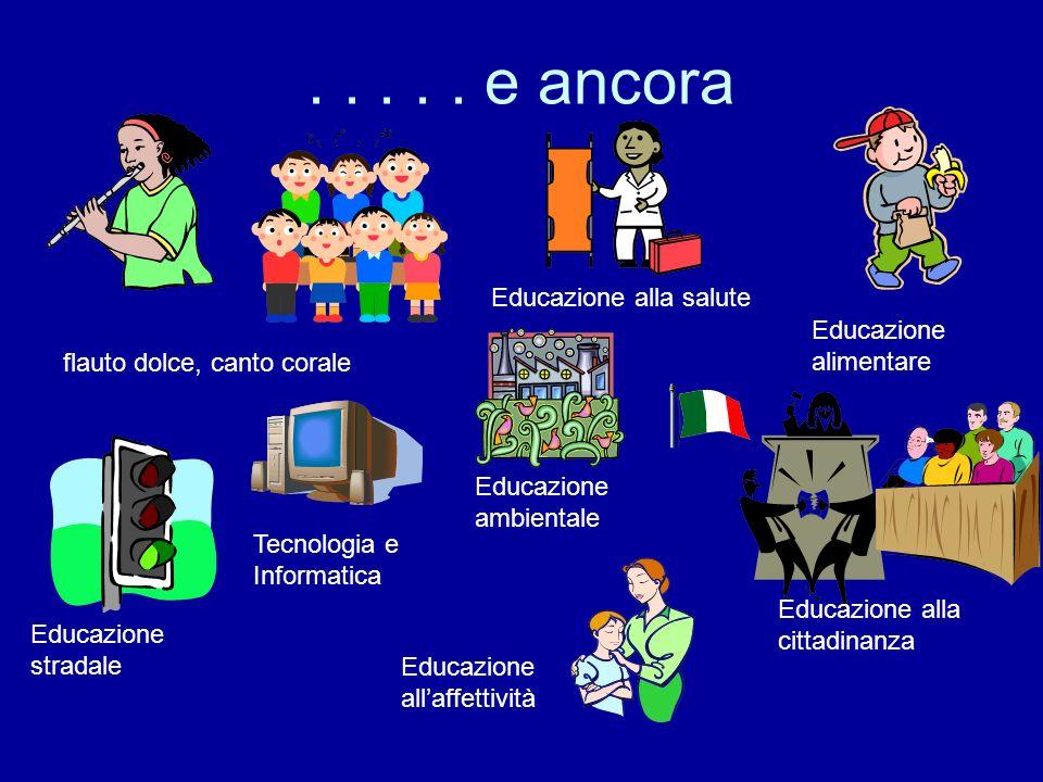 Cosa studiamo matematica geografia italiano storia scienze Arte e immagine Scienze motorie e sportive Lingua inglese