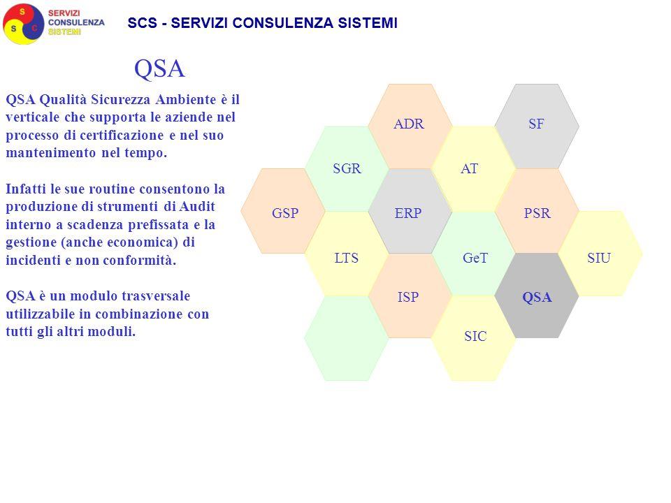 SGR ADR SIC GeT AT LTS GSPPSRERP QSAISP QSA SF QSA Qualità Sicurezza Ambiente è il verticale che supporta le aziende nel processo di certificazione e