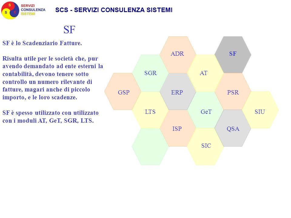 SGR ADR SIC GeT AT LTS GSPPSRERP QSAISP SF SF è lo Scadenziario Fatture. Risulta utile per le società che, pur avendo demandato ad ente esterni la con