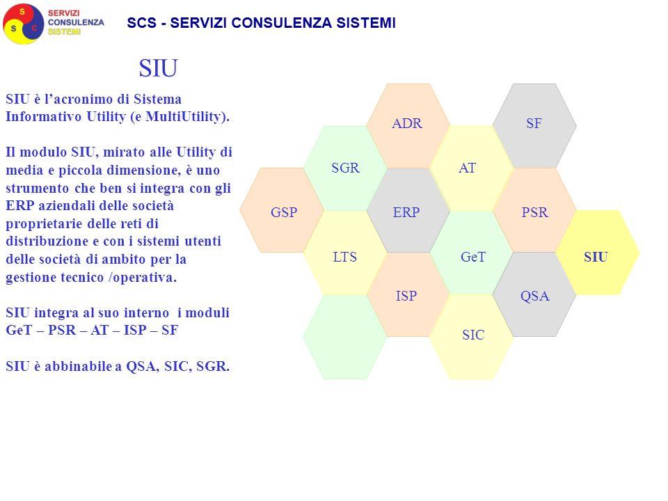 SGR ADR SIC GeT AT LTS GSPPSRERP QSAISP SIU SF SIU è lacronimo di Sistema Informativo Utility (e MultiUtility). Il modulo SIU, mirato alle Utility di