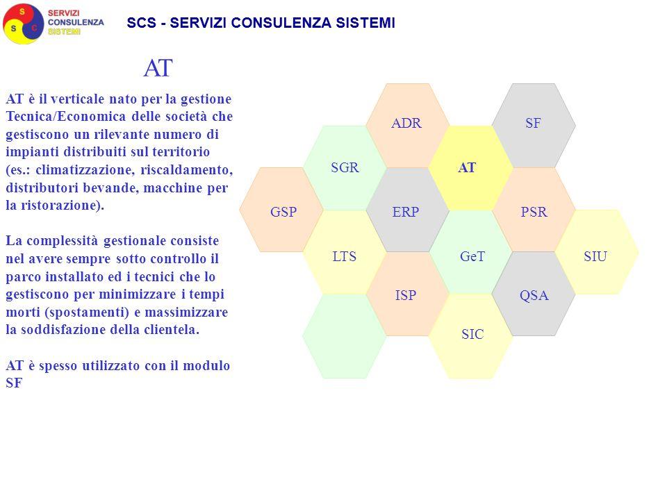 SGR ADR SIC GeT AT LTS GSPPSRERP QSAISP AT AT è il verticale nato per la gestione Tecnica/Economica delle società che gestiscono un rilevante numero d