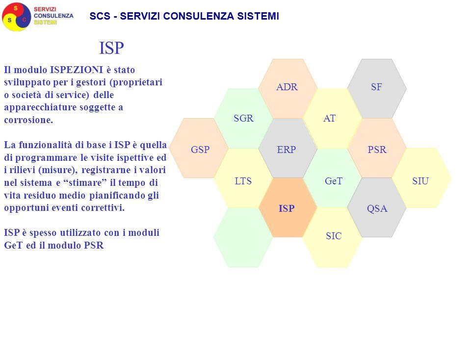 SGR ADR SIC GeT AT LTS GSPPSRERP QSAISP SF Il modulo ISPEZIONI è stato sviluppato per i gestori (proprietari o società di service) delle apparecchiatu