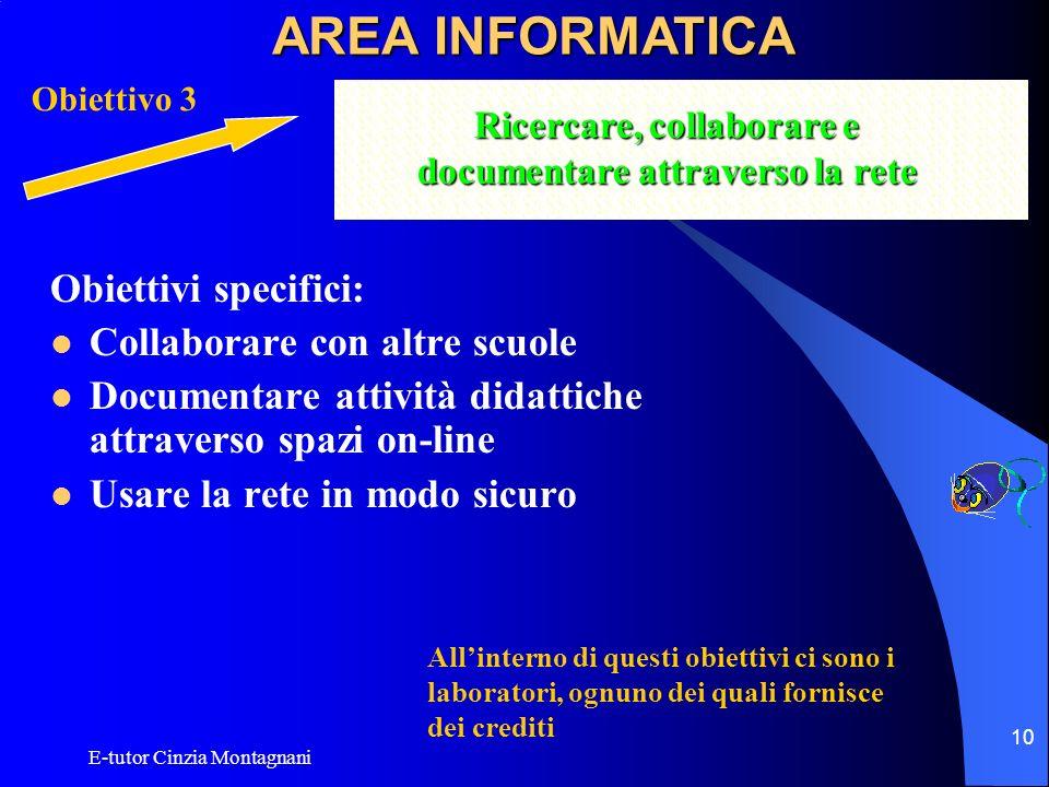 E-tutor Cinzia Montagnani 10 Obiettivi specifici: Collaborare con altre scuole Documentare attività didattiche attraverso spazi on-line Usare la rete