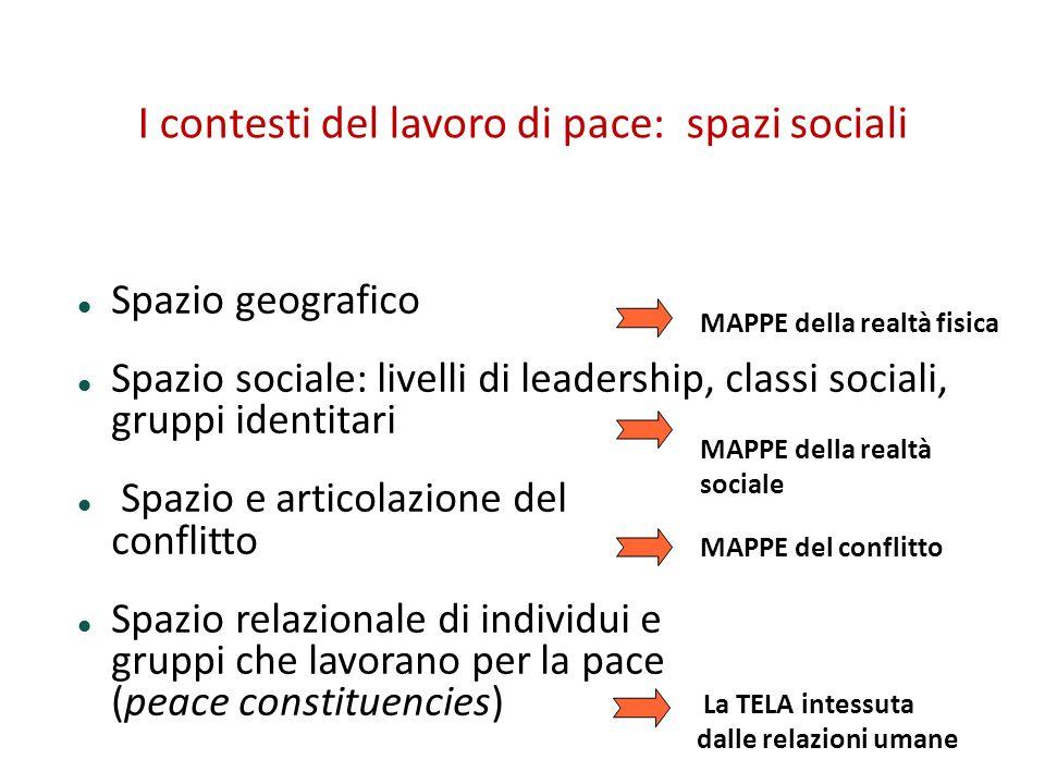 I contesti del lavoro di pace: spazi sociali Spazio geografico Spazio sociale: livelli di leadership, classi sociali, gruppi identitari Spazio e artic
