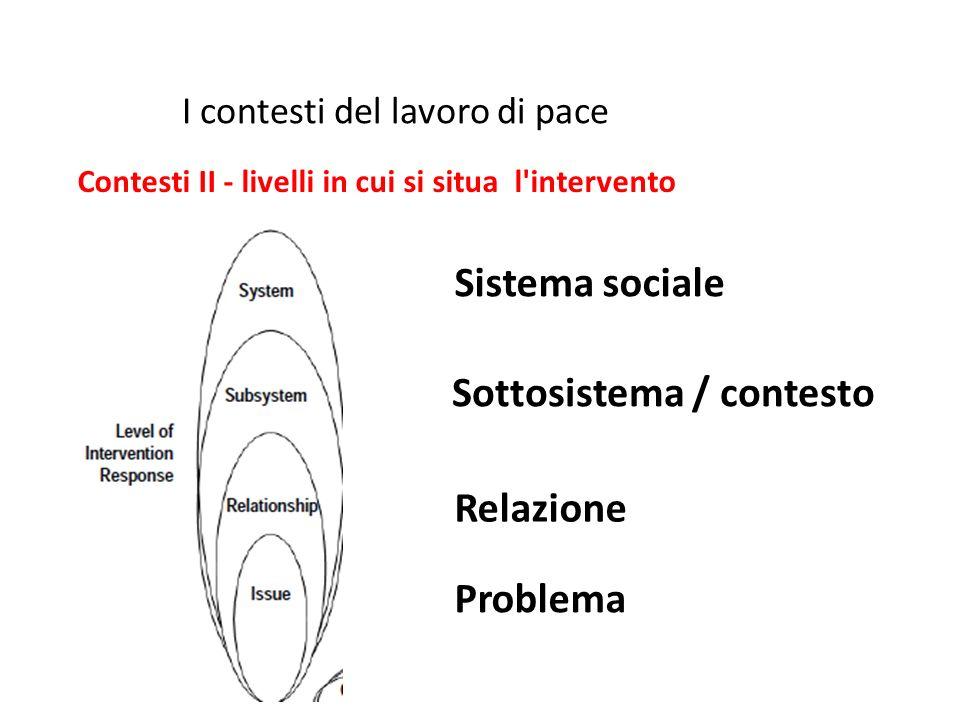 I contesti del lavoro di pace Contesti II - livelli in cui si situa l'intervento Problema Relazione Sottosistema / contesto Sistema sociale