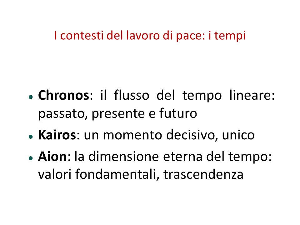 I contesti del lavoro di pace: i tempi Chronos: il flusso del tempo lineare: passato, presente e futuro Kairos: un momento decisivo, unico Aion: la di