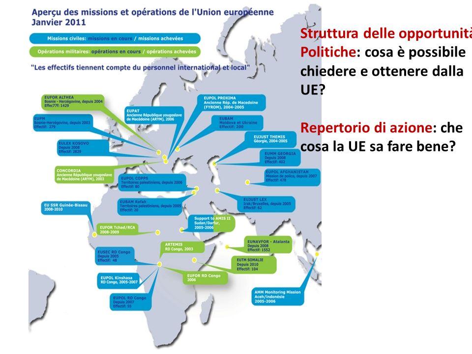 Struttura delle opportunità Politiche: cosa è possibile chiedere e ottenere dalla UE? Repertorio di azione: che cosa la UE sa fare bene?