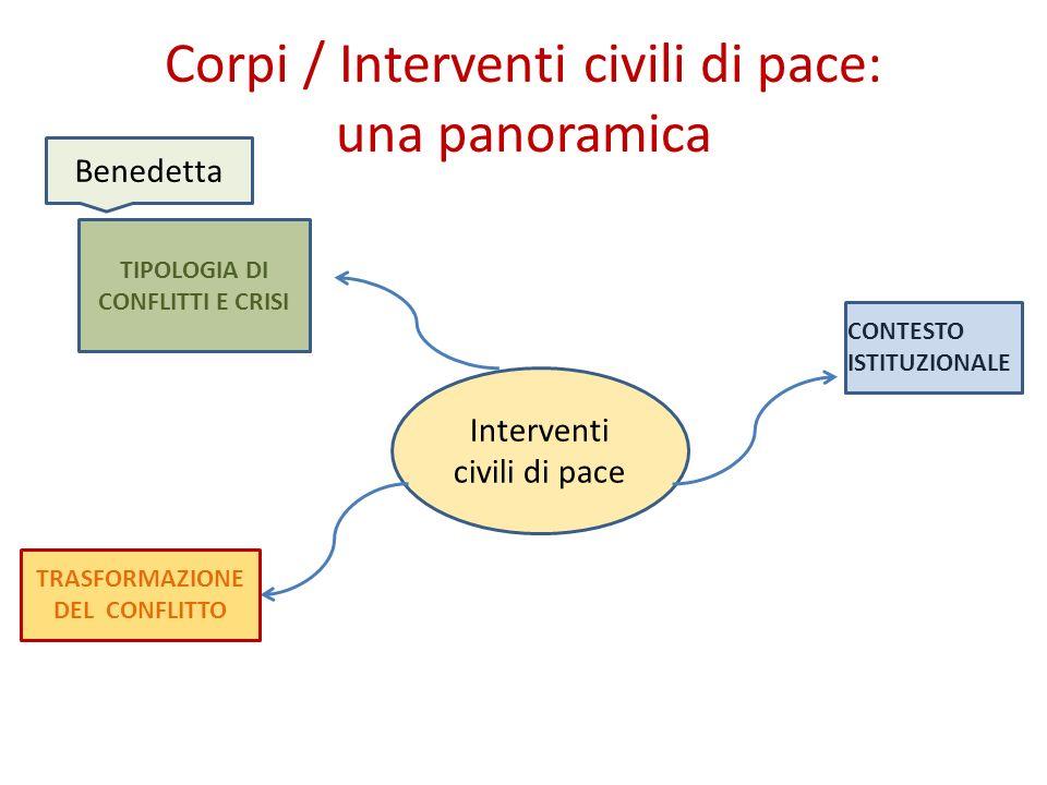 Corpi / Interventi civili di pace: una panoramica Interventi civili di pace CONTESTO ISTITUZIONALE TRASFORMAZIONE DEL CONFLITTO TIPOLOGIA DI CONFLITTI