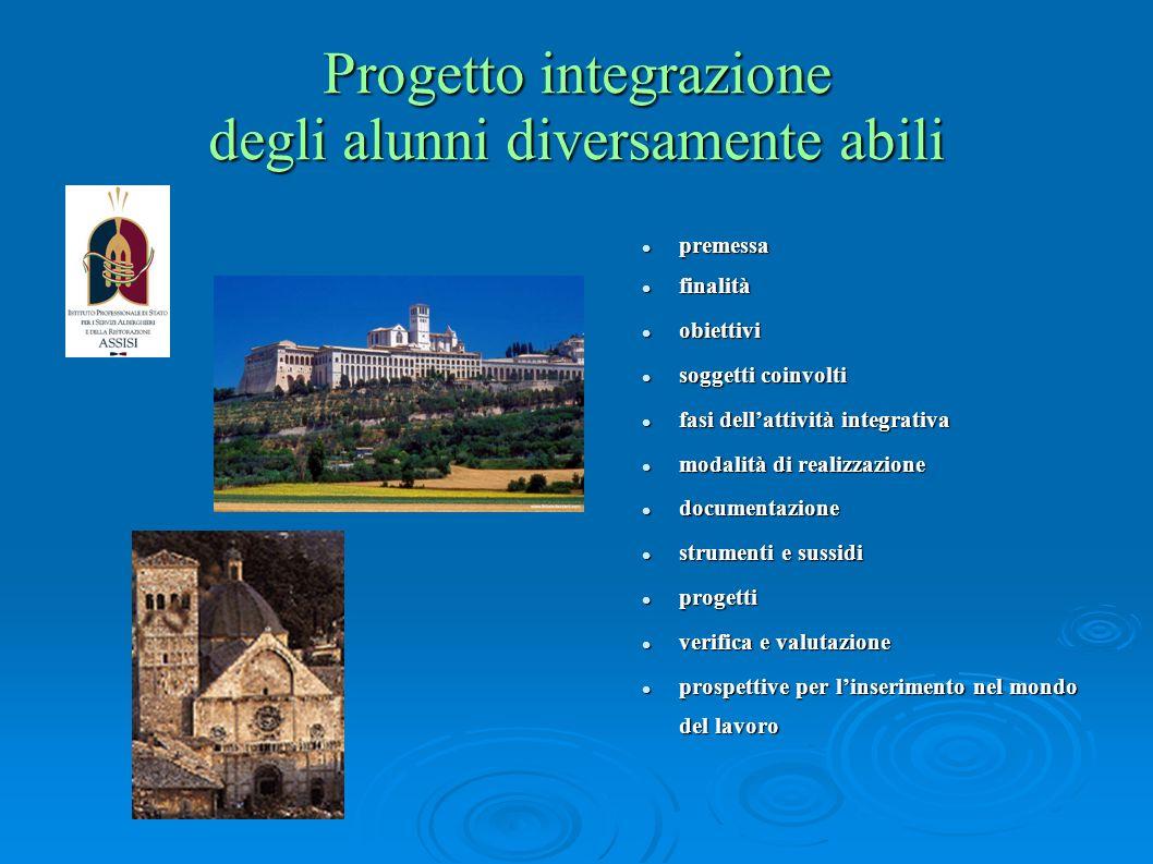 Progetto integrazione degli alunni diversamente abili premessa premessa finalità finalità obiettivi obiettivi soggetti coinvolti soggetti coinvolti fa