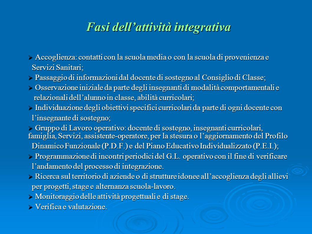 Fasi dellattività integrativa Accoglienza: contatti con la scuola media o con la scuola di provenienza e Accoglienza: contatti con la scuola media o c