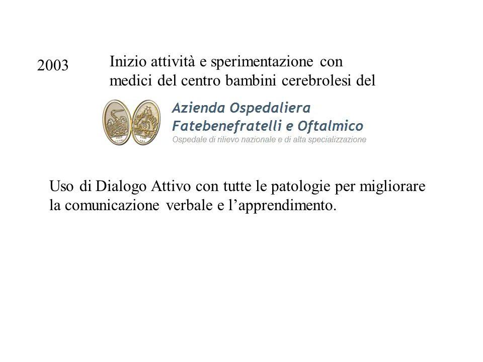2004 Inzio validazione scientifica strumentale con il centro di Otofoniatria: prima con le sordita, a seguire su tutte le patologie.