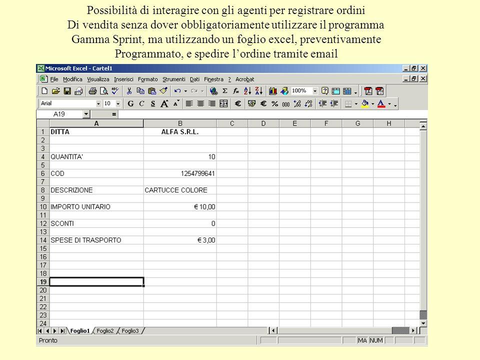 Possibilità di interagire con gli agenti per registrare ordini Di vendita senza dover obbligatoriamente utilizzare il programma Gamma Sprint, ma utili