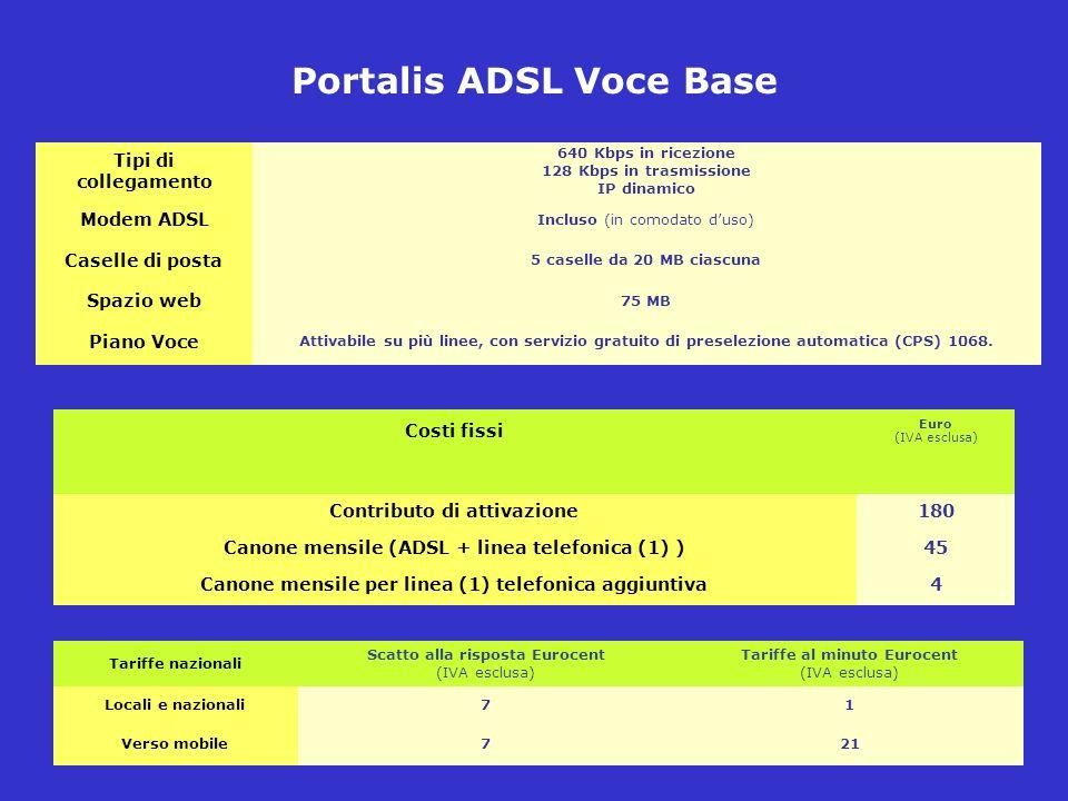 Portalis ADSL Voce Base Tipi di collegamento 640 Kbps in ricezione 128 Kbps in trasmissione IP dinamico Modem ADSL Incluso (in comodato duso) Caselle di posta 5 caselle da 20 MB ciascuna Spazio web 75 MB Piano Voce Attivabile su più linee, con servizio gratuito di preselezione automatica (CPS) 1068.
