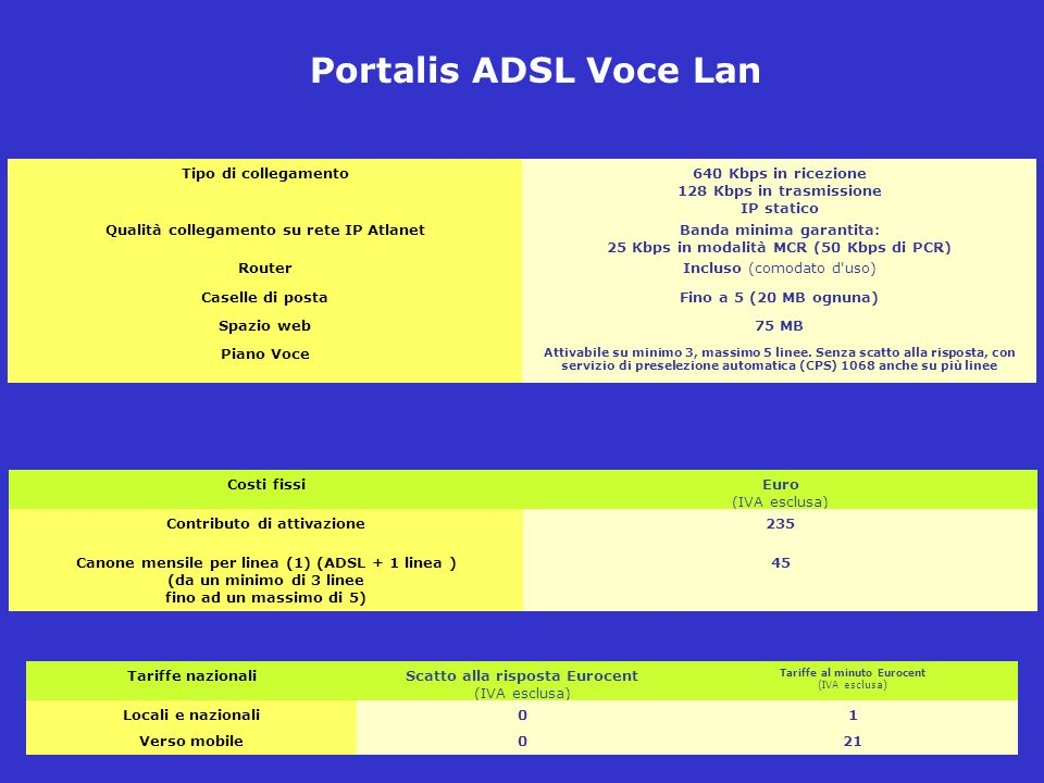 Portalis ADSL Voce Lan Tipo di collegamento640 Kbps in ricezione 128 Kbps in trasmissione IP statico Qualità collegamento su rete IP AtlanetBanda minima garantita: 25 Kbps in modalità MCR (50 Kbps di PCR) RouterIncluso (comodato d uso) Caselle di postaFino a 5 (20 MB ognuna) Spazio web75 MB Piano Voce Attivabile su minimo 3, massimo 5 linee.
