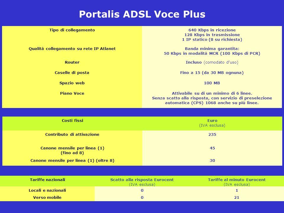 Portalis ADSL Voce Plus Tipo di collegamento640 Kbps in ricezione 128 Kbps in trasmissione 1 IP statico (8 su richiesta) Qualità collegamento su rete IP AtlanetBanda minima garantita: 50 Kbps in modalità MCR (100 Kbps di PCR) RouterIncluso (comodato duso) Caselle di postaFino a 15 (da 30 MB ognuna) Spazio web100 MB Piano VoceAttivabile su di un minimo di 6 linee.