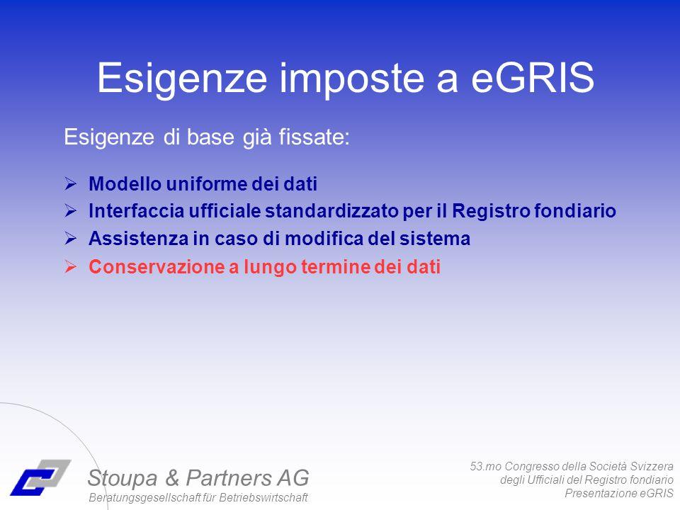 53.mo Congresso della Società Svizzera degli Ufficiali del Registro fondiario Presentazione eGRIS Stoupa & Partners AG Beratungsgesellschaft für Betri