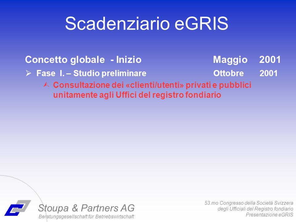 53.mo Congresso della Società Svizzera degli Ufficiali del Registro fondiario Presentazione eGRIS Stoupa & Partners AG Beratungsgesellschaft für Betriebswirtschaft Scadenziario eGRIS Fase I.