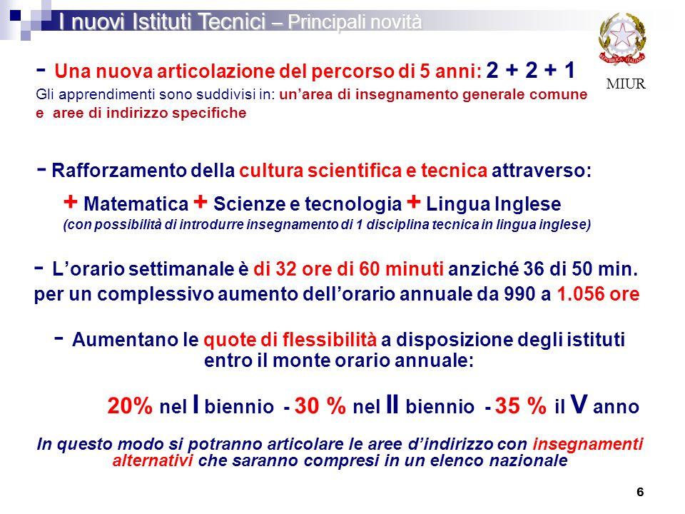 6 - Una nuova articolazione del percorso di 5 anni: 2 + 2 + 1 Gli apprendimenti sono suddivisi in: unarea di insegnamento generale comune e aree di in