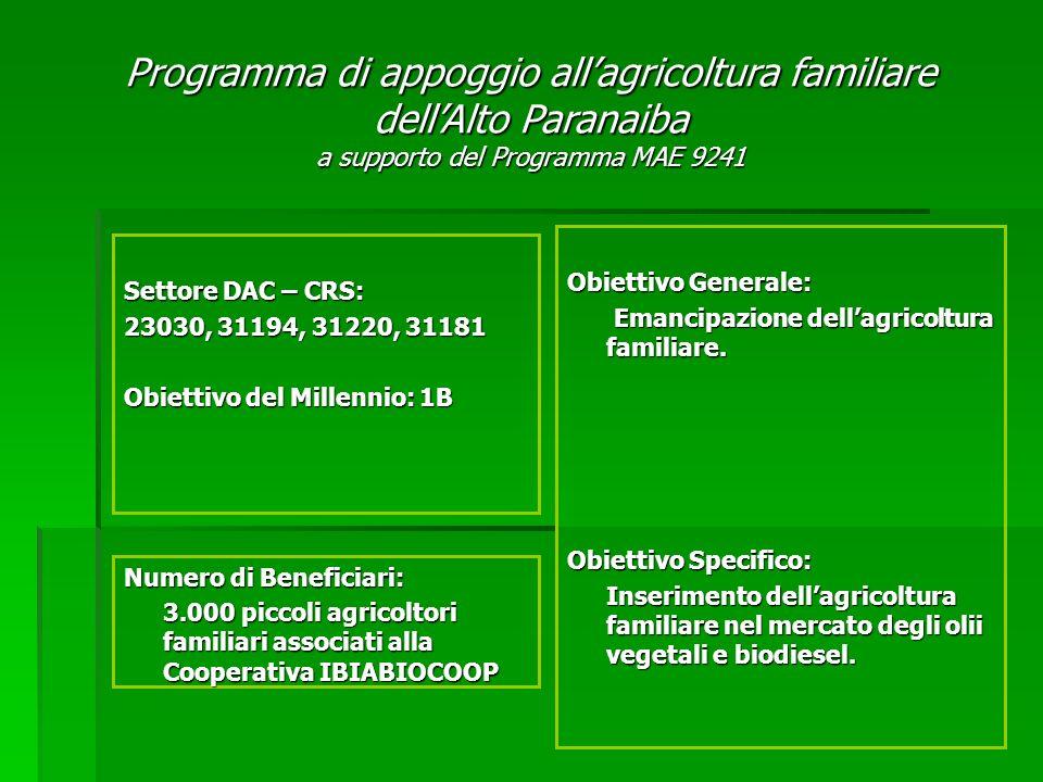 Obiettivo Generale: Emancipazione dellagricoltura familiare.