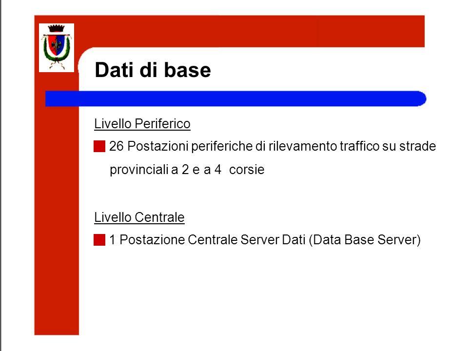 Dati di base 26 Postazioni periferiche di rilevamento traffico su strade Livello Centrale 1 Postazione Centrale Server Dati (Data Base Server) Livello