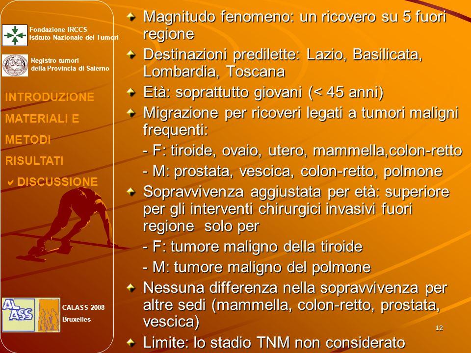 12 Magnitudo fenomeno: un ricovero su 5 fuori regione Destinazioni predilette: Lazio, Basilicata, Lombardia, Toscana Età: soprattutto giovani (< 45 anni) Migrazione per ricoveri legati a tumori maligni frequenti: - F: tiroide, ovaio, utero, mammella,colon-retto - F: tiroide, ovaio, utero, mammella,colon-retto - M: prostata, vescica, colon-retto, polmone - M: prostata, vescica, colon-retto, polmone Sopravvivenza aggiustata per età: superiore per gli interventi chirurgici invasivi fuori regione solo per - F: tumore maligno della tiroide - F: tumore maligno della tiroide - M: tumore maligno del polmone - M: tumore maligno del polmone Nessuna differenza nella sopravvivenza per altre sedi (mammella, colon-retto, prostata, vescica) Limite: lo stadio TNM non considerato INTRODUZIONE MATERIALI E METODI RISULTATI DISCUSSIONE Fondazione IRCCS Istituto Nazionale dei Tumori Registro tumori della Provincia di Salerno CALASS 2008 Bruxelles
