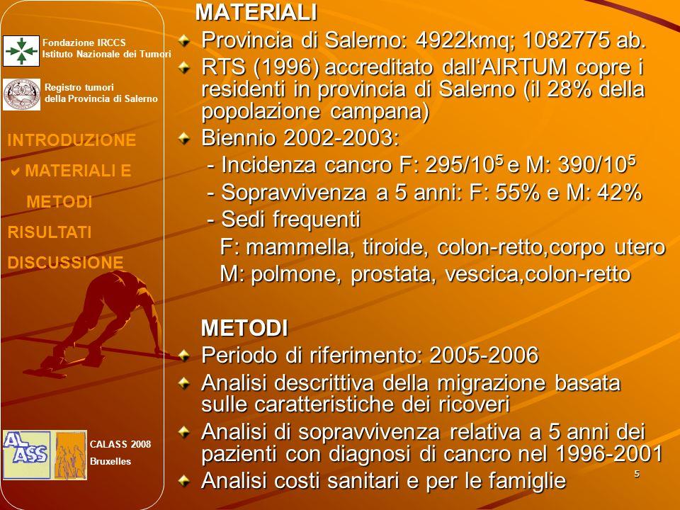 5 MATERIALI MATERIALI Provincia di Salerno: 4922kmq; 1082775 ab. RTS (1996) accreditato dallAIRTUM copre i residenti in provincia di Salerno (il 28% d