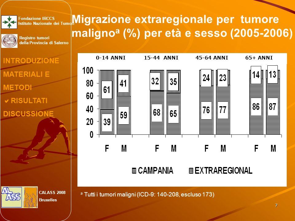 7 INTRODUZIONE MATERIALI E METODI RISULTATI DISCUSSIONE Fondazione IRCCS Istituto Nazionale dei Tumori Registro tumori della Provincia di Salerno CALA