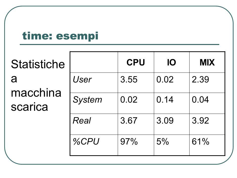time: esempi CPUIOMIX User3.550.022.39 System0.020.140.04 Real3.673.093.92 %CPU97%5%61% Statistiche a macchina scarica