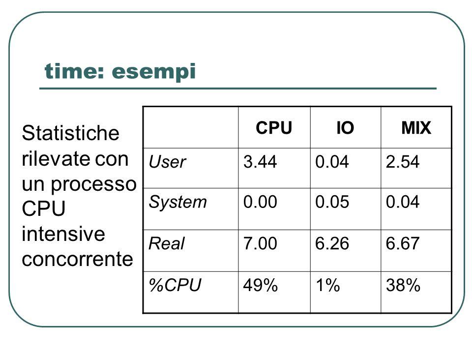 time: esempi CPUIOMIX User3.440.042.54 System0.000.050.04 Real7.006.266.67 %CPU49%1%38% Statistiche rilevate con un processo CPU intensive concorrente
