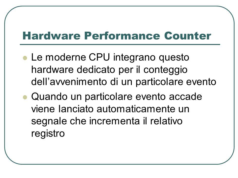 Hardware Performance Counter Le moderne CPU integrano questo hardware dedicato per il conteggio dellavvenimento di un particolare evento Quando un particolare evento accade viene lanciato automaticamente un segnale che incrementa il relativo registro