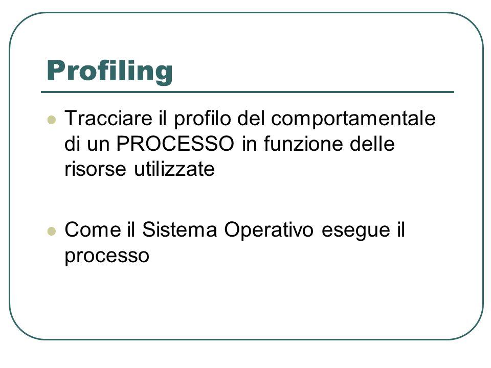 Profiling Tracciare il profilo del comportamentale di un PROCESSO in funzione delle risorse utilizzate Come il Sistema Operativo esegue il processo
