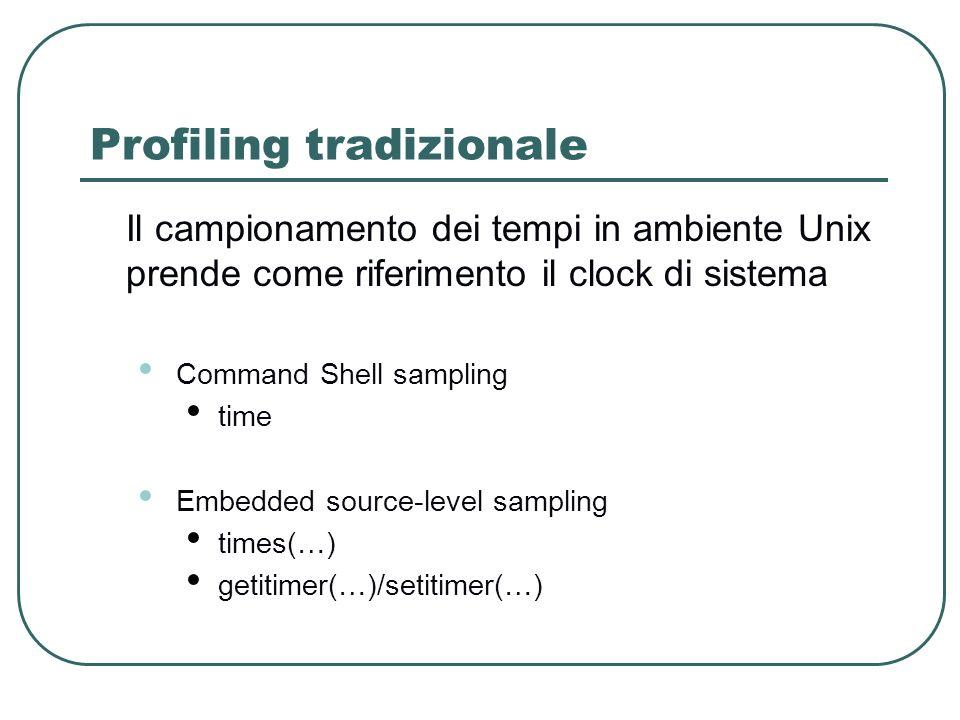 Profiling tradizionale Il campionamento dei tempi in ambiente Unix prende come riferimento il clock di sistema Command Shell sampling time Embedded source-level sampling times(…) getitimer(…)/setitimer(…)
