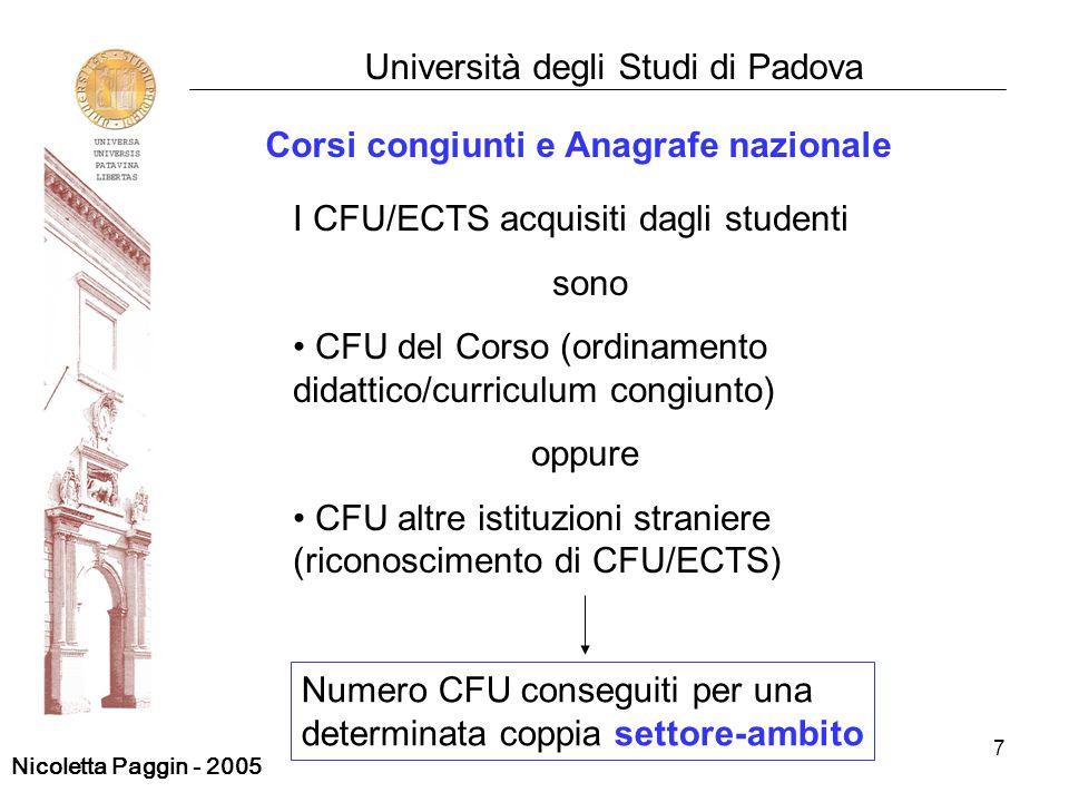 7 Università degli Studi di Padova Corsi congiunti e Anagrafe nazionale I CFU/ECTS acquisiti dagli studenti sono CFU del Corso (ordinamento didattico/curriculum congiunto) oppure CFU altre istituzioni straniere (riconoscimento di CFU/ECTS) Numero CFU conseguiti per una determinata coppia settore-ambito Nicoletta Paggin - 2005