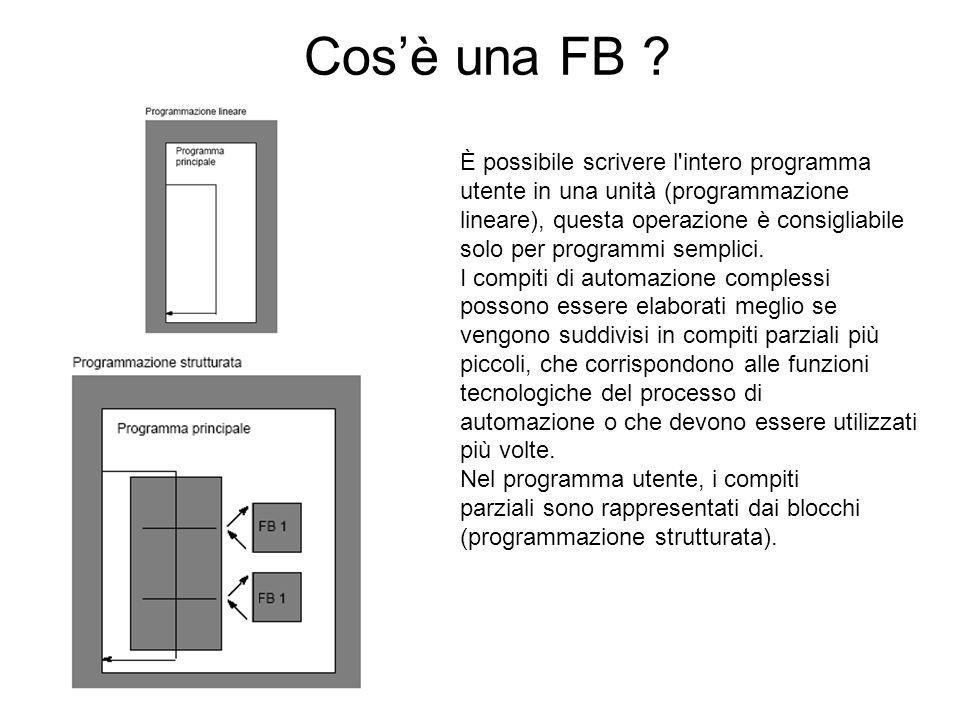 Cosè una FB ? È possibile scrivere l'intero programma utente in una unità (programmazione lineare), questa operazione è consigliabile solo per program