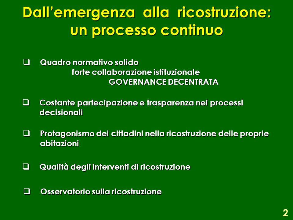 Dallemergenza alla ricostruzione: un processo continuo Quadro normativo solido forte collaborazione istituzionale GOVERNANCE DECENTRATA Quadro normati