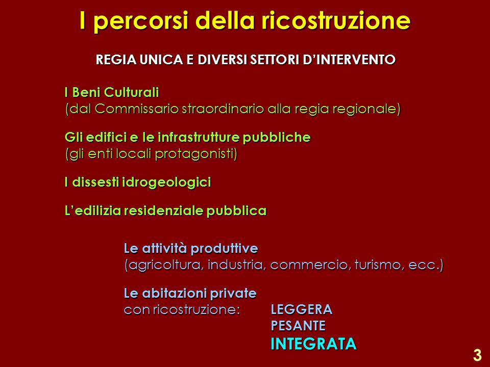 I percorsi della ricostruzione I Beni Culturali (dal Commissario straordinario alla regia regionale) Gli edifici e le infrastrutture pubbliche (gli en