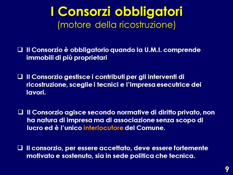 I Consorzi obbligatori (motore della ricostruzione) Il Consorzio è obbligatorio quando la U.M.I. comprende immobili di più proprietari Il Consorzio ge
