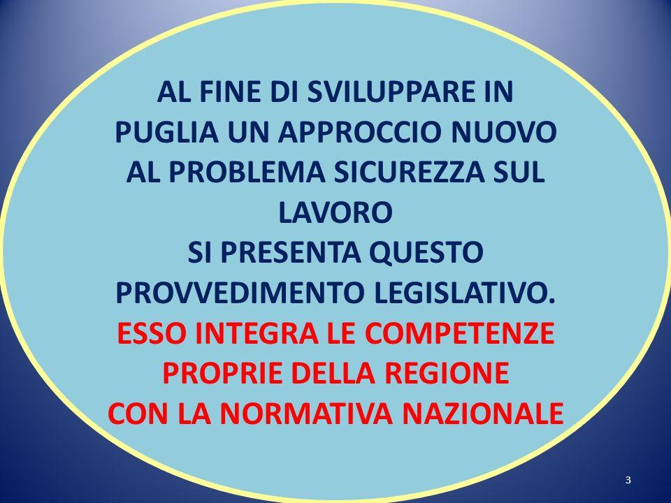 3 AL FINE DI SVILUPPARE IN PUGLIA UN APPROCCIO NUOVO AL PROBLEMA SICUREZZA SUL LAVORO SI PRESENTA QUESTO PROVVEDIMENTO LEGISLATIVO.