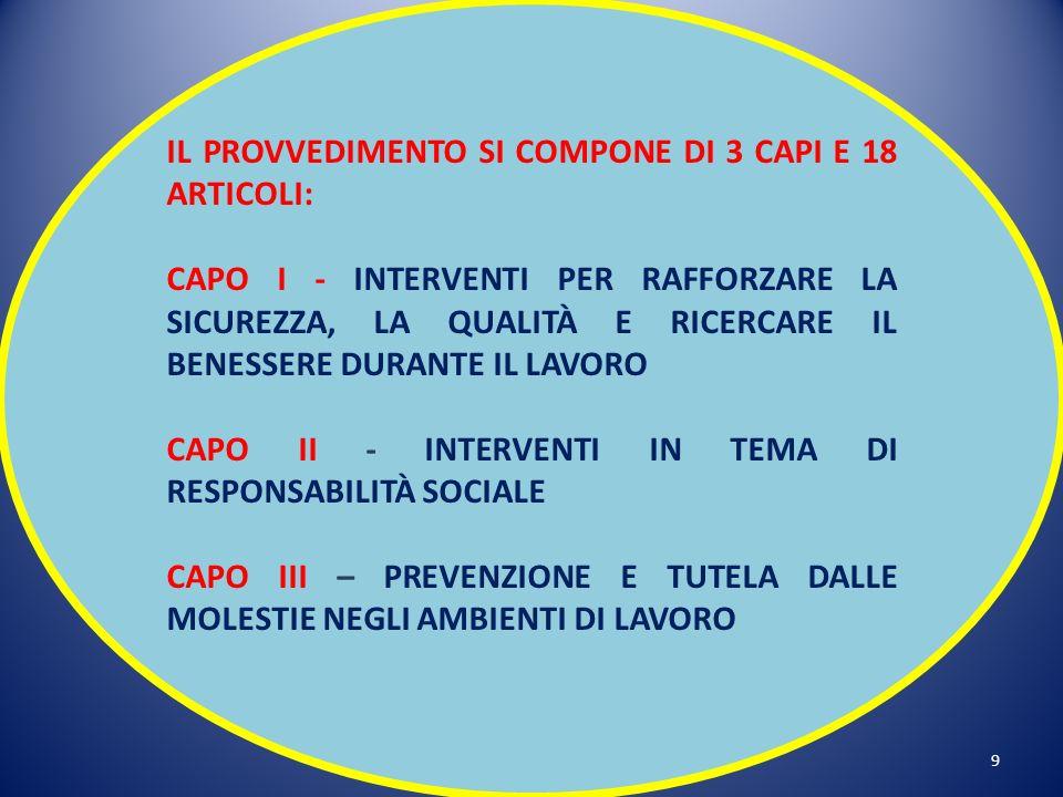 PROPOSTA DI LEGGE REGIONALE RESPONSABILITA SOCIALE 19 Art. 8,Art. 8 Art. 11 Art. 12 Art. 9 Art. 10