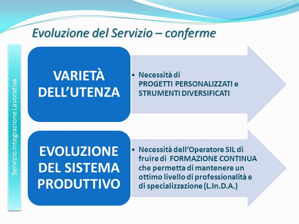 Evoluzione del Servizio – conferme Servizio Integrazione Lavorativa Necessità di PROGETTI PERSONALIZZATI e STRUMENTI DIVERSIFICATI VARIETÀ DELLUTENZA