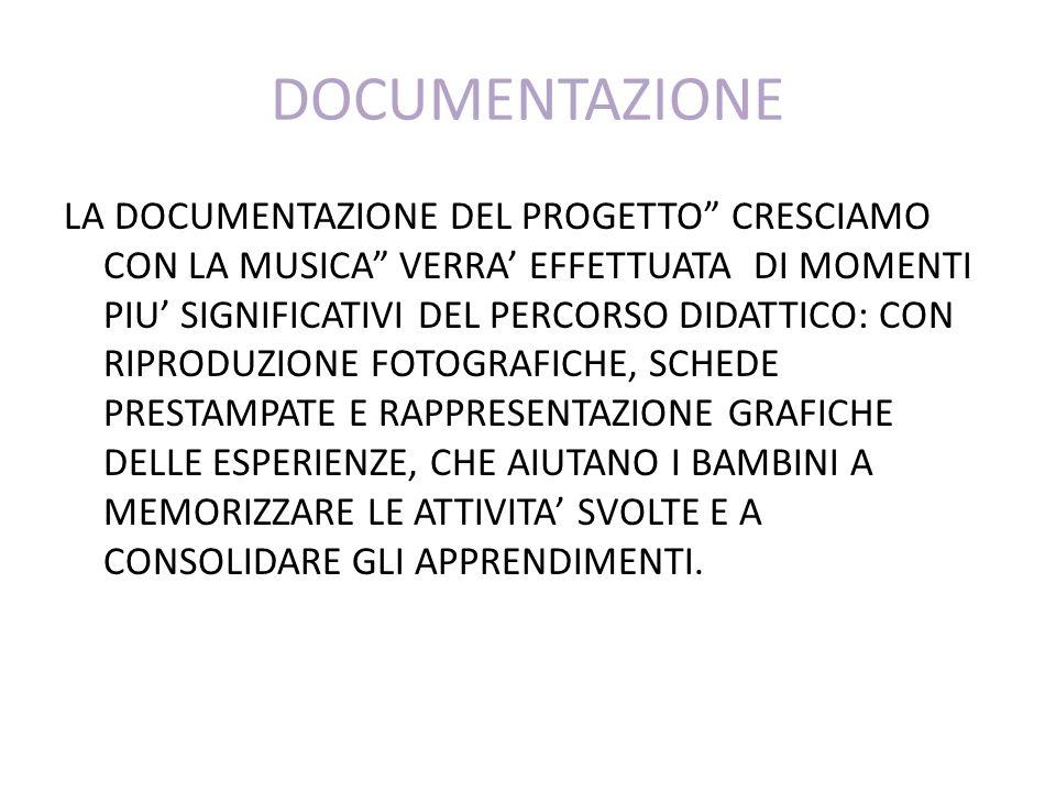 DOCUMENTAZIONE LA DOCUMENTAZIONE DEL PROGETTO CRESCIAMO CON LA MUSICA VERRA EFFETTUATA DI MOMENTI PIU SIGNIFICATIVI DEL PERCORSO DIDATTICO: CON RIPRODUZIONE FOTOGRAFICHE, SCHEDE PRESTAMPATE E RAPPRESENTAZIONE GRAFICHE DELLE ESPERIENZE, CHE AIUTANO I BAMBINI A MEMORIZZARE LE ATTIVITA SVOLTE E A CONSOLIDARE GLI APPRENDIMENTI.
