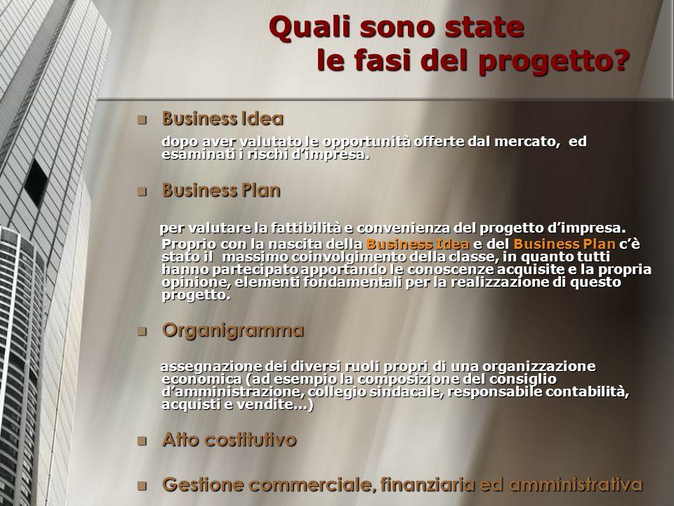 Quali sono state le fasi del progetto? Business Idea dopo aver valutato le opportunità offerte dal mercato, ed esaminati i rischi dimpresa. Business I
