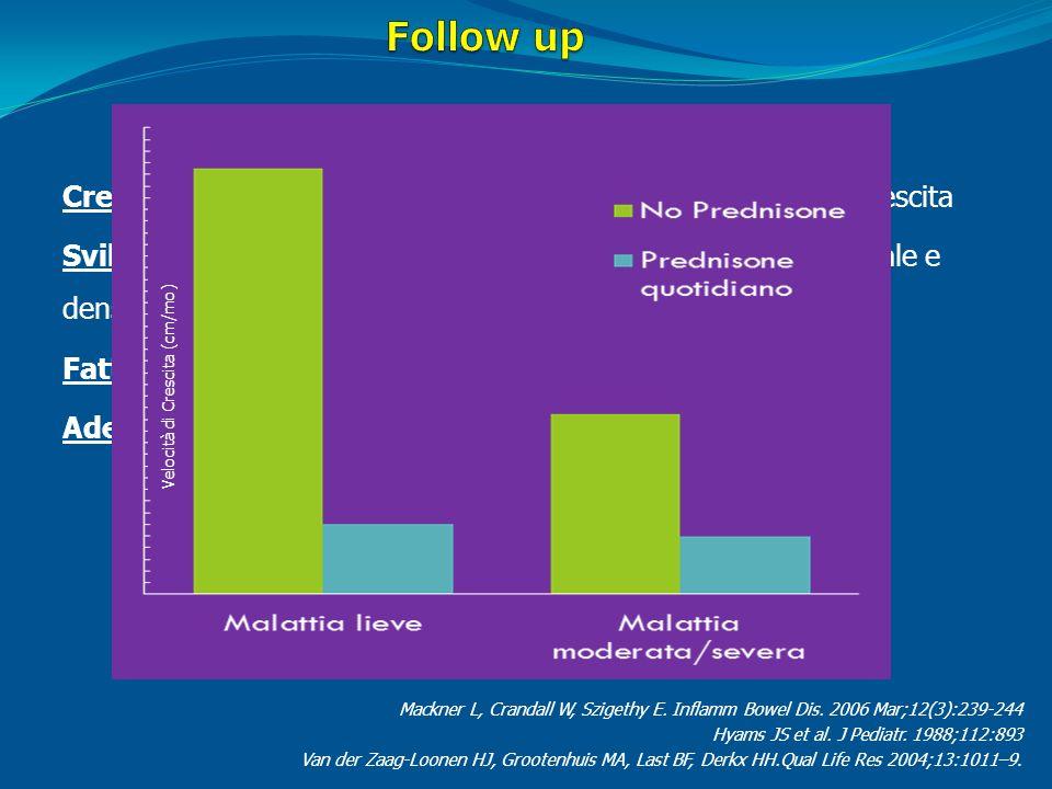 Crescita: assunzione giornaliera di steroidi riduce velocità di crescita Sviluppo scheletrico/sessuale: Monitoraggio stato nutrizionale e densità mine