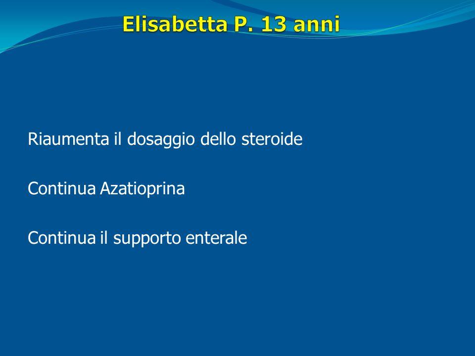 Riaumenta il dosaggio dello steroide Continua Azatioprina Continua il supporto enterale