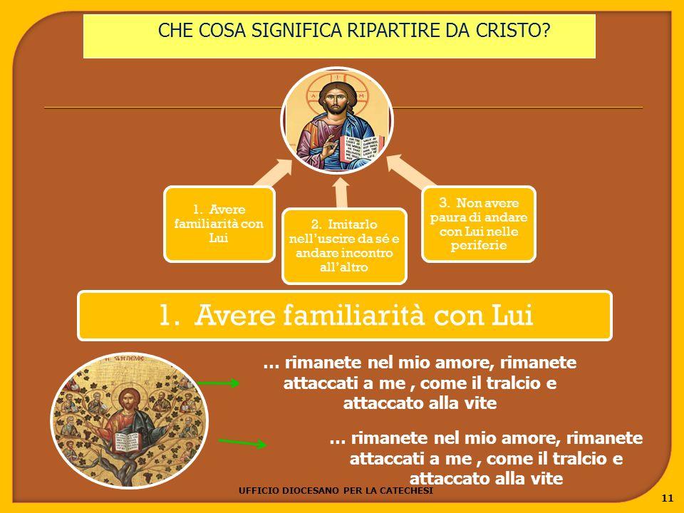 UFFICIO DIOCESANO PER LA CATECHESI 11 1.