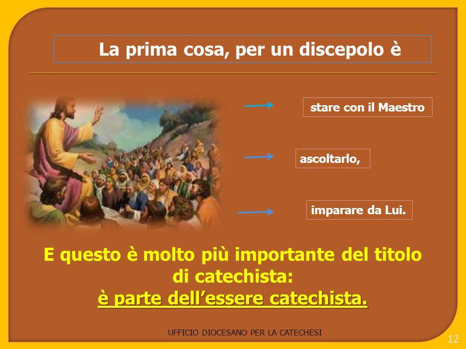 UFFICIO DIOCESANO PER LA CATECHESI 12 La prima cosa, per un discepolo è ascoltarlo, imparare da Lui.