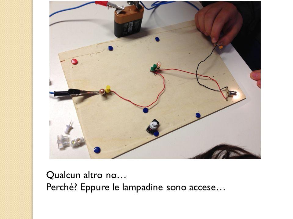 Poi ecco la gara al gioco dellelettricità Percorrere il circuito senza accendere la lampadina