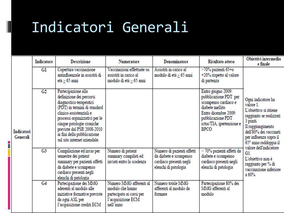 Indicatori Generali