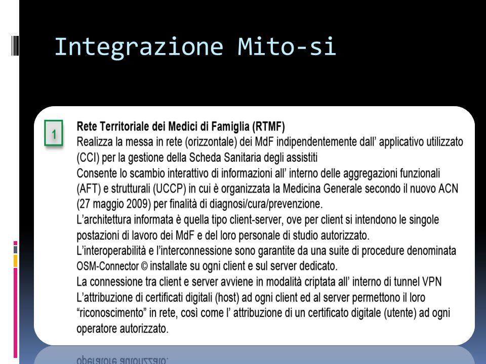 Integrazione Mito-si
