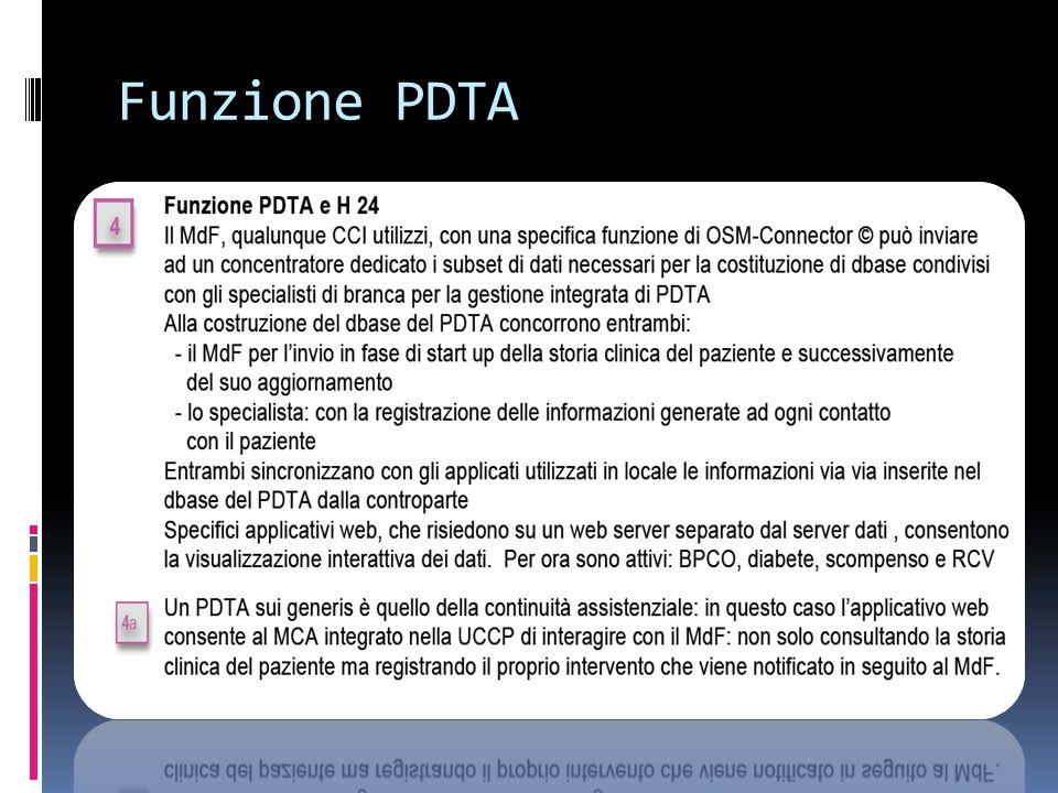 Funzione PDTA